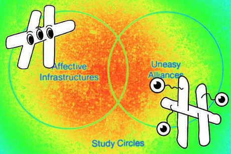 transmediale Study Circles 2019 Affective Infrastructures Uneasy Alliances
